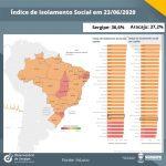 Sergipe registrou o 7º pior isolamento social do país na véspera de São João